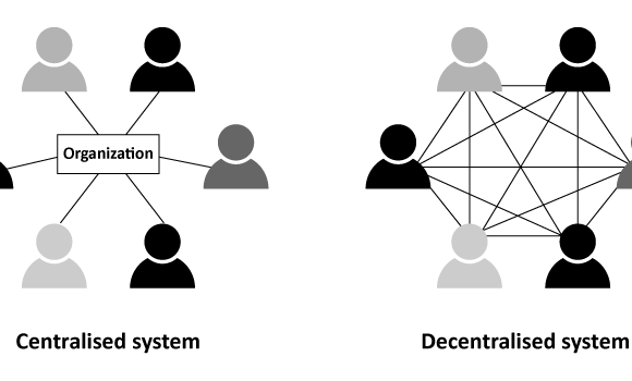 Why is Blockchain a disruptive technology?