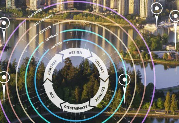 Participatory Methods in Smart Cities